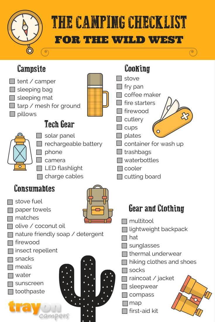 image of camping essentials checklist